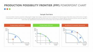 Production Possibility Frontier (PPF) PowerPoint Chart