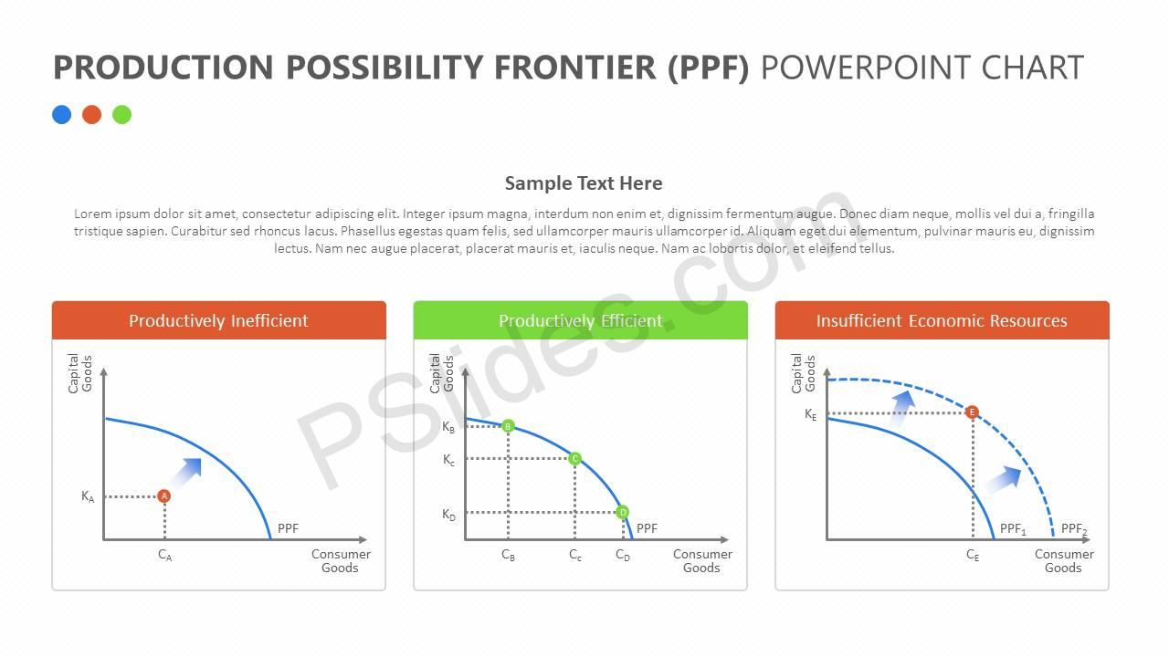 Production-Possibility-Frontier-PPF-PowerPoint-Chart-Slide1