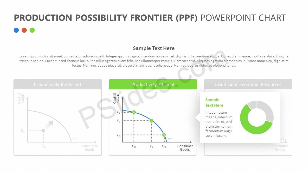 Production-Possibility-Frontier-PPF-PowerPoint-Chart-Slide2