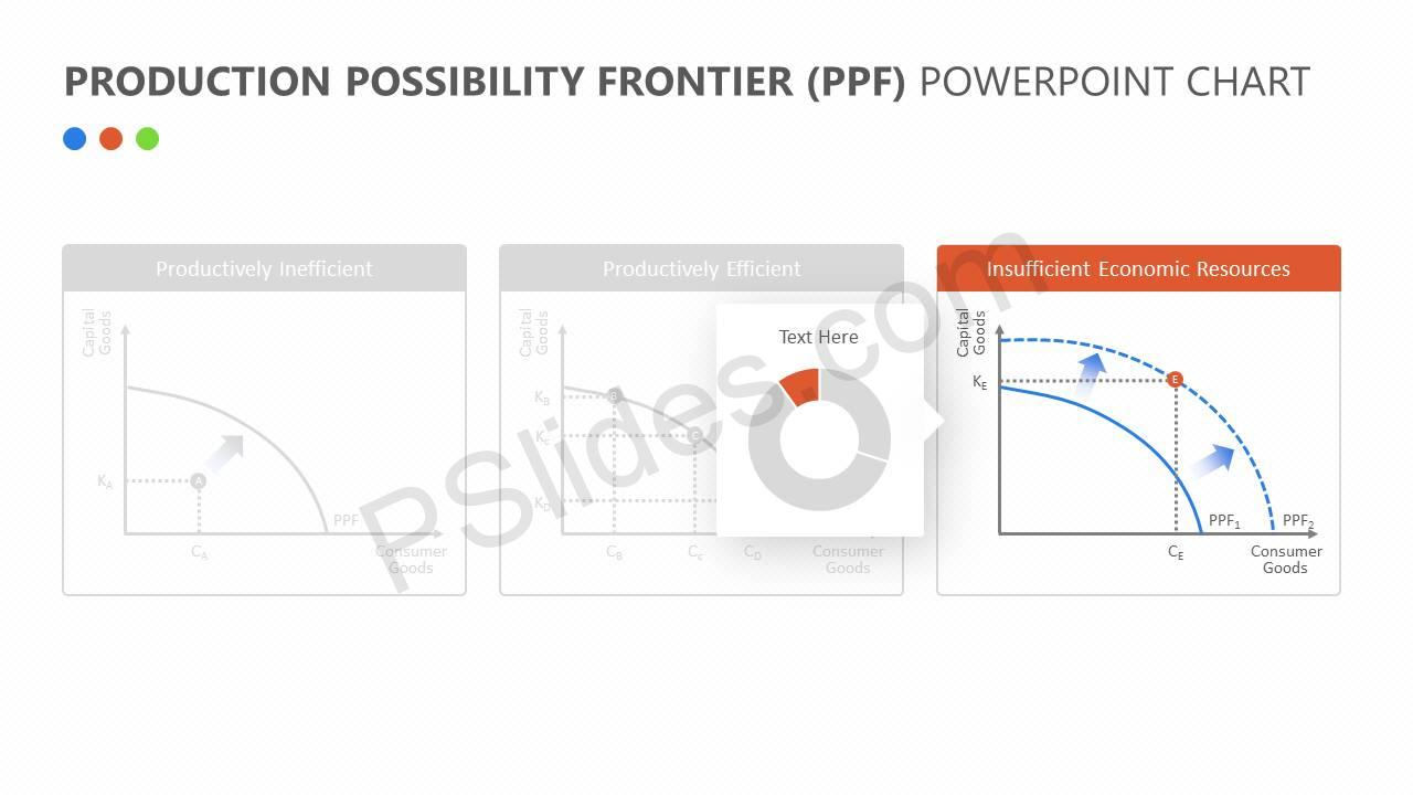 Production-Possibility-Frontier-PPF-PowerPoint-Chart-Slide4