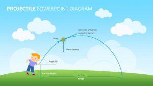 Projectile PowerPoint Diagram