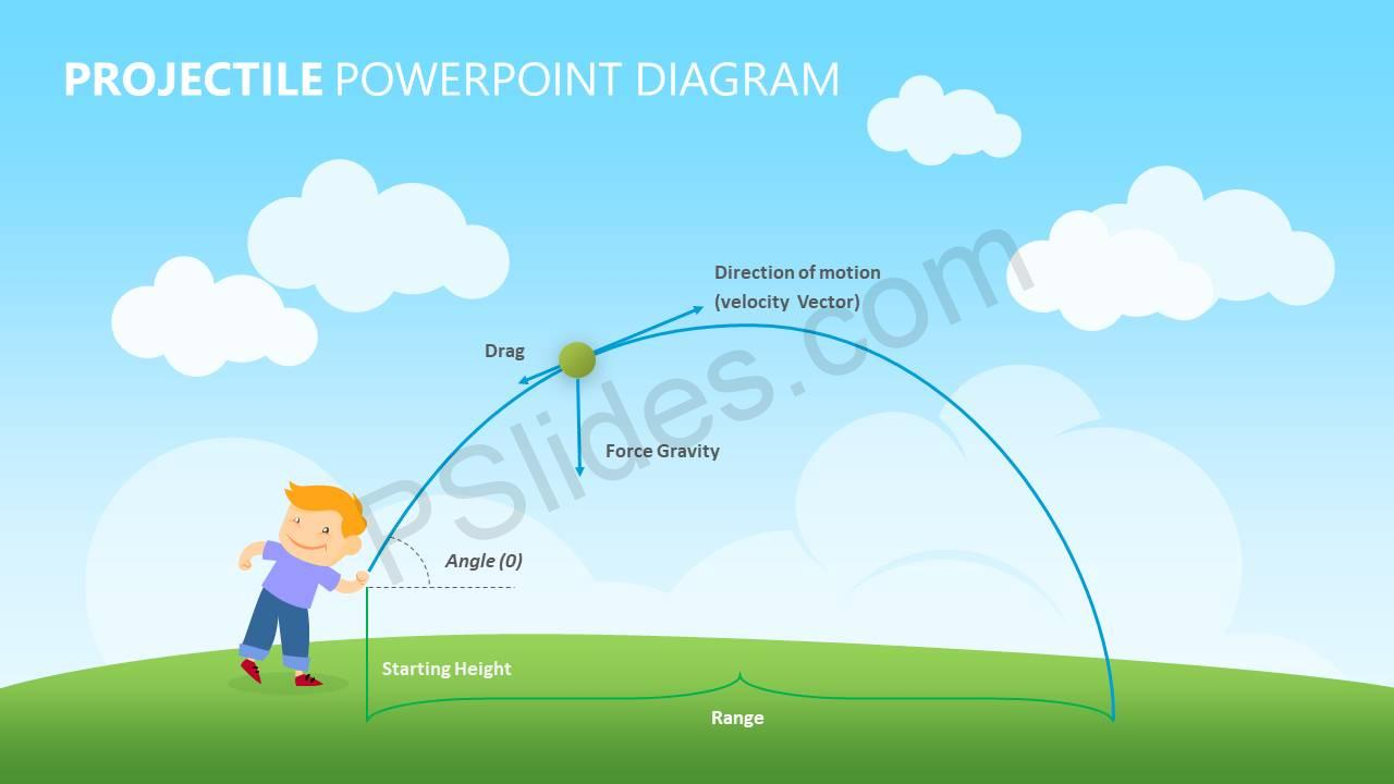 Projectile-PowerPoint-Diagram-Slide1
