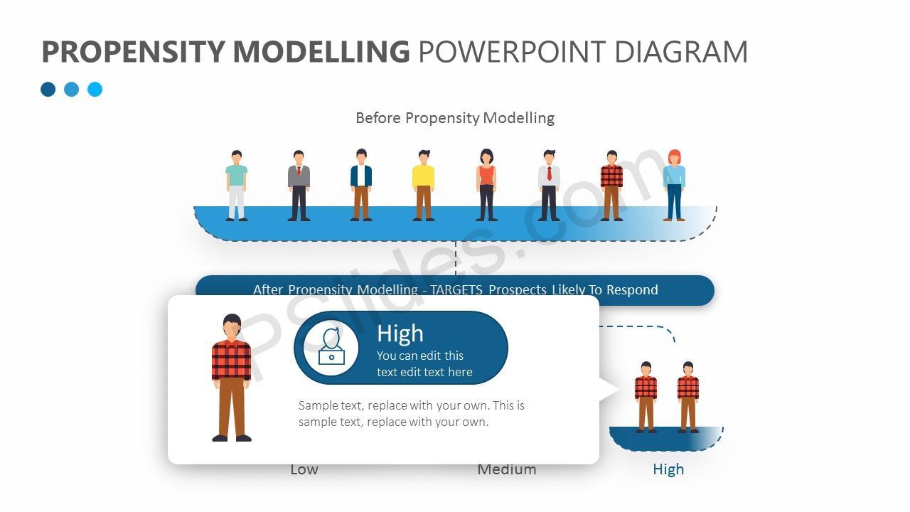 Propensity Modelling PowerPoint Diagram Slide 3