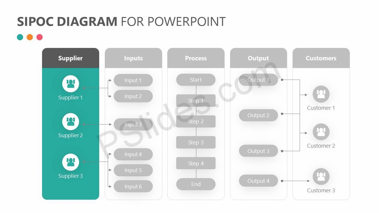 SIPOC-PowerPoint-Diagram-Slide2