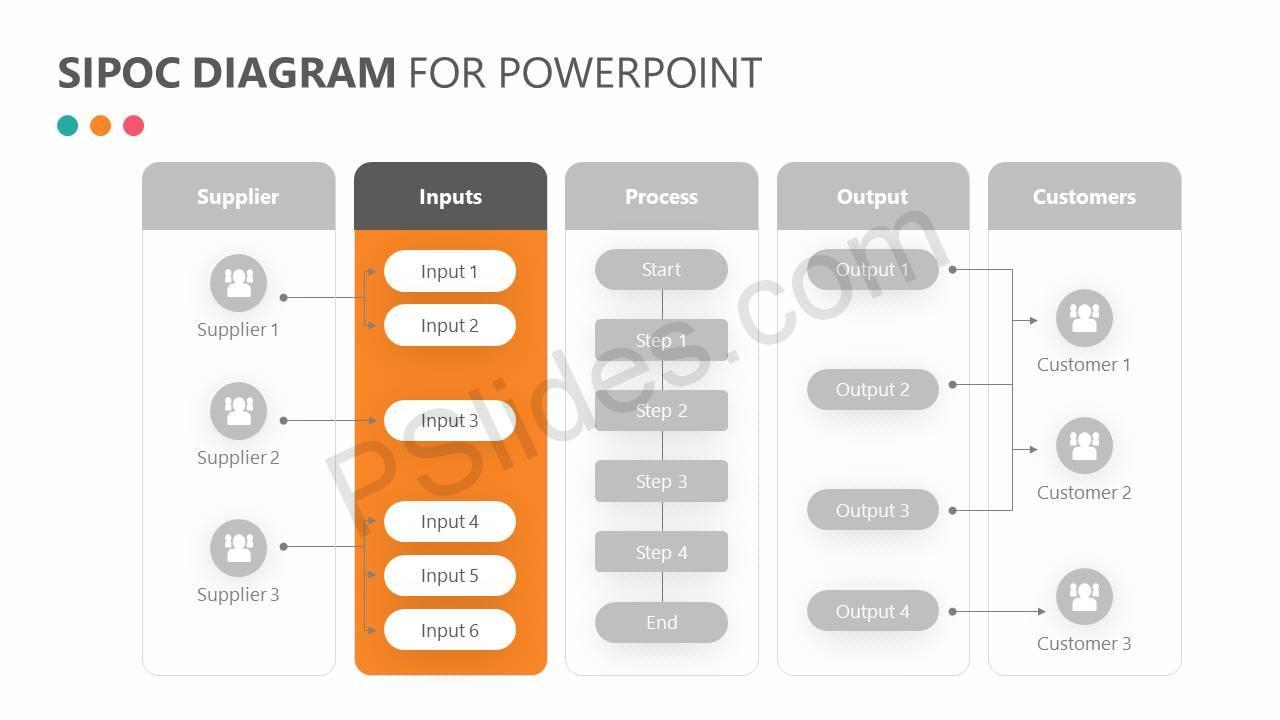 SIPOC-PowerPoint-Diagram-Slide3