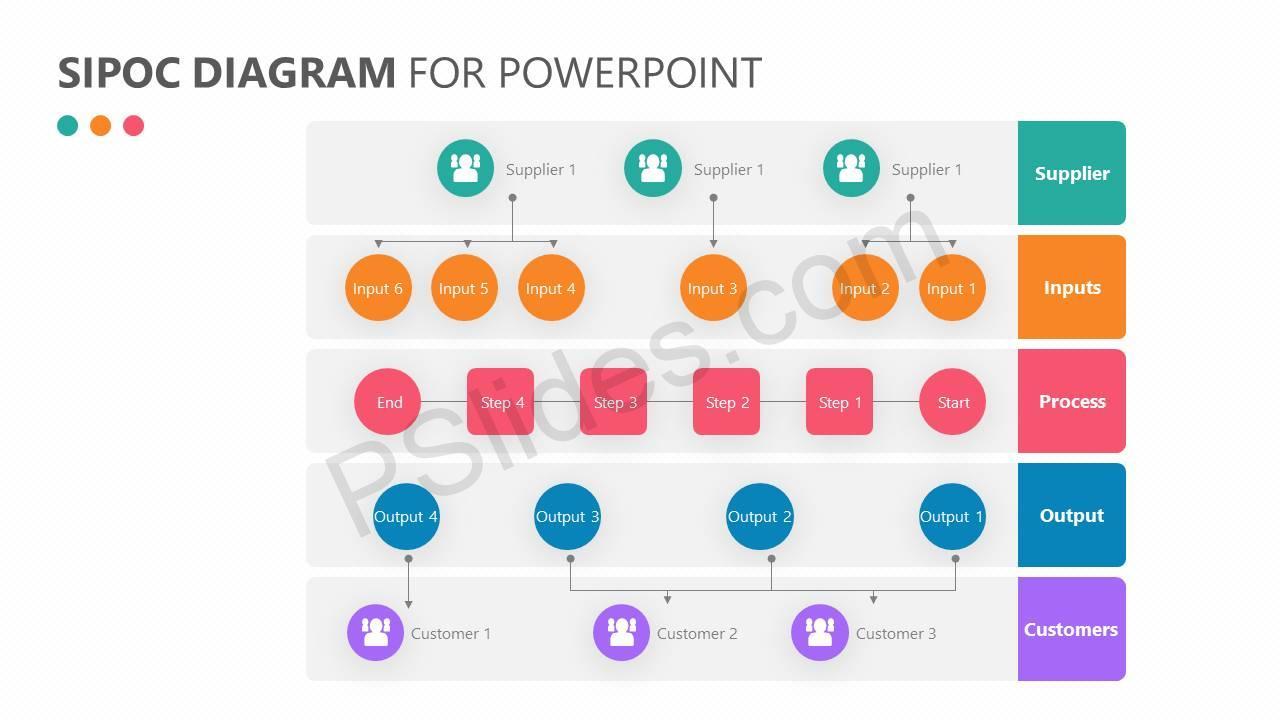 SIPOC-PowerPoint-Diagram-Slide4
