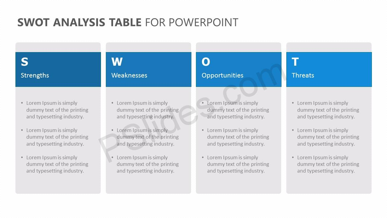 SWOT Analysis Table for PowerPoint