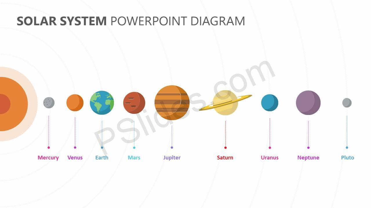 Solar-System-PowerPoint-Diagram-Slide1