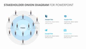 Stakeholder Onion Diagram for PowerPoint Slide 2
