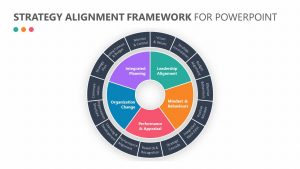 Strategy Alignment Framework for PowerPoint
