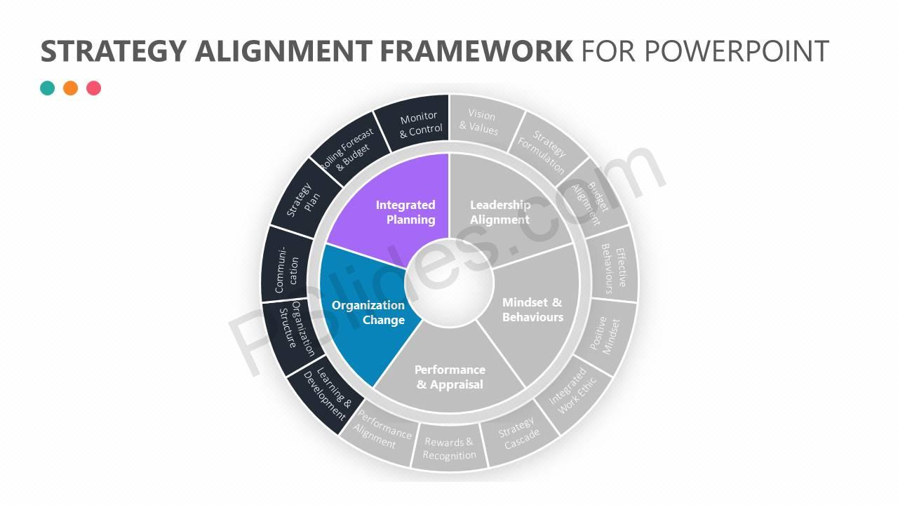 Strategy-Alignment-Framework-for-PowerPoint-Slide2