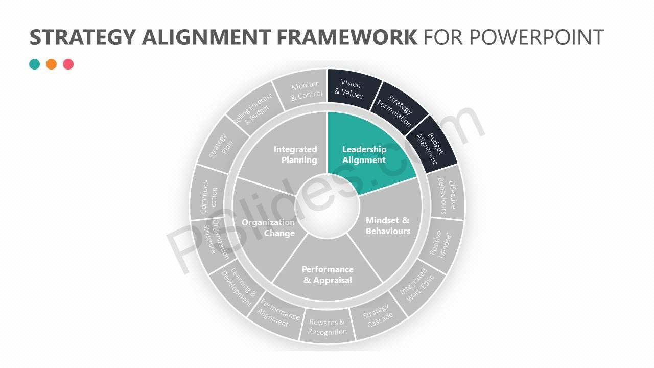 Strategy-Alignment-Framework-for-PowerPoint-Slide3