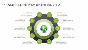 10 Stage Earth PowerPoint Diagram