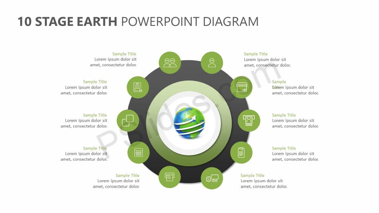 10-Stage-Earth-PowerPoint-Diagram-Slide1