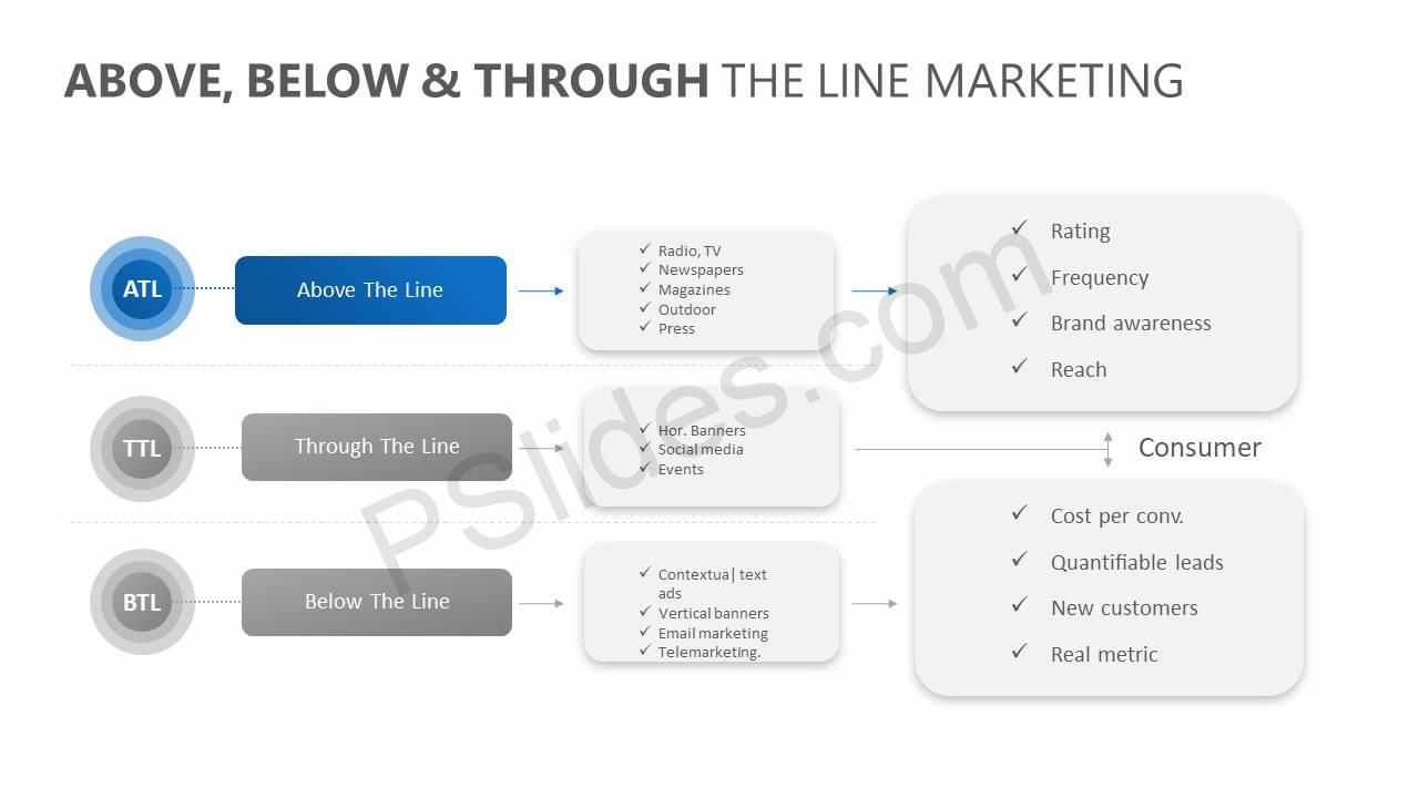 Above-Below-Through-the-line-Marketing-Slide2