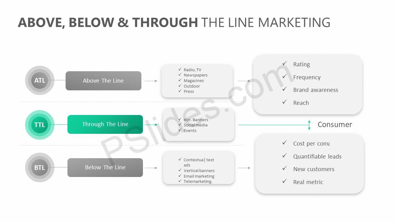 Above-Below-Through-the-line-Marketing-Slide3
