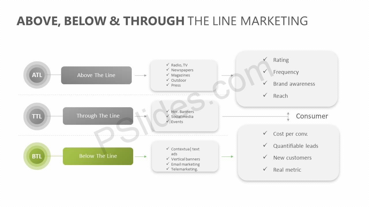 Above-Below-Through-the-line-Marketing-Slide4
