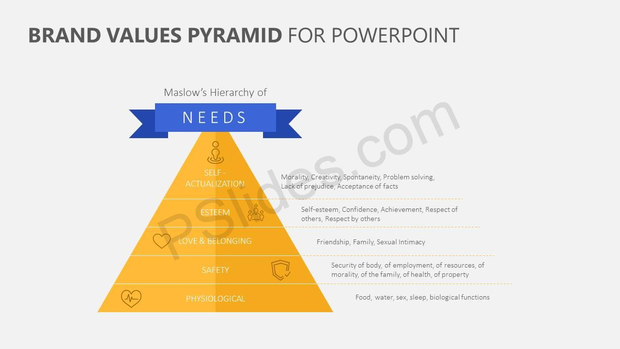 Brand-Values-Pyramid-for-PowerPoint-Slide1