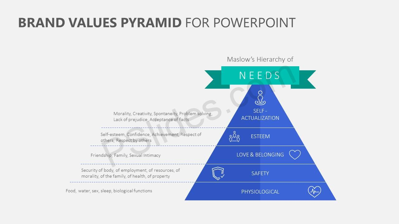 Brand-Values-Pyramid-for-PowerPoint-Slide2