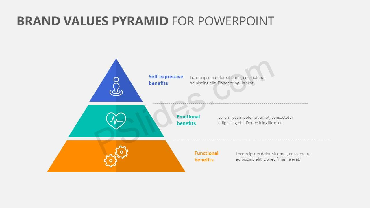 Brand-Values-Pyramid-for-PowerPoint-Slide3