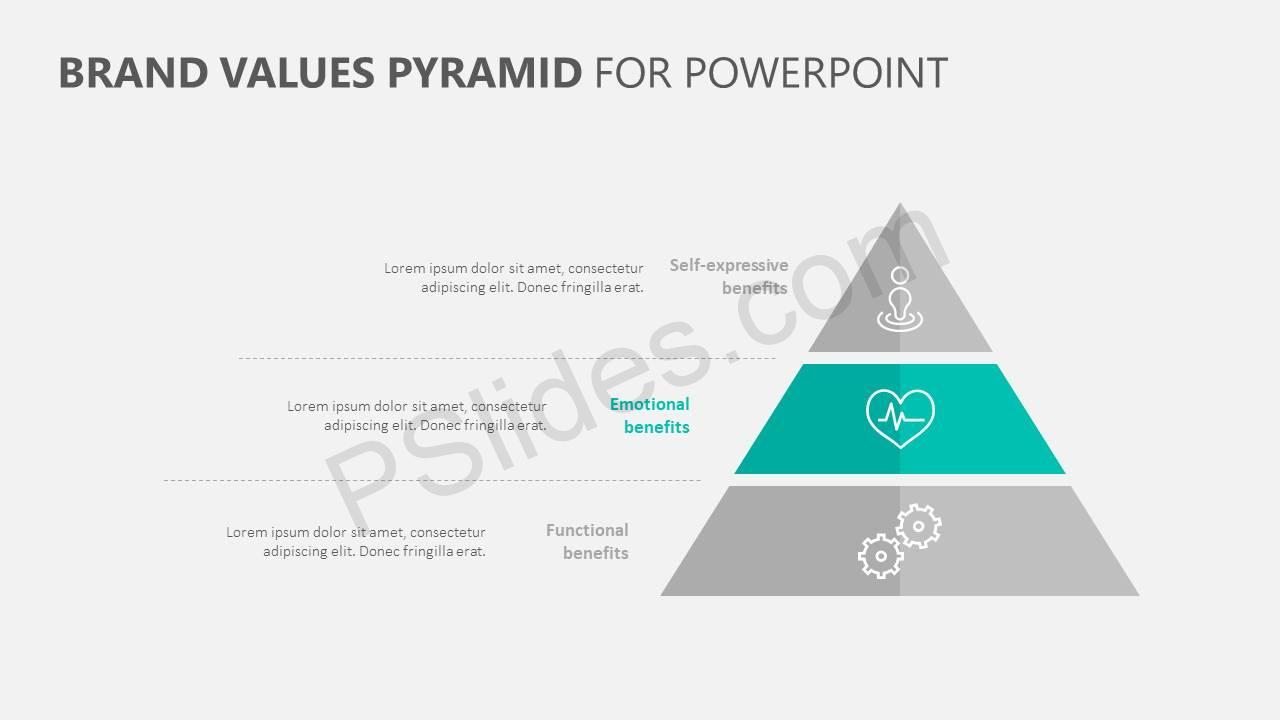 Brand-Values-Pyramid-for-PowerPoint-Slide4