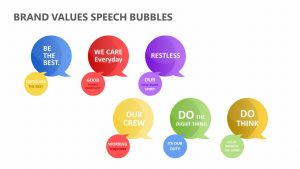 Brand Values Speech Bubbles