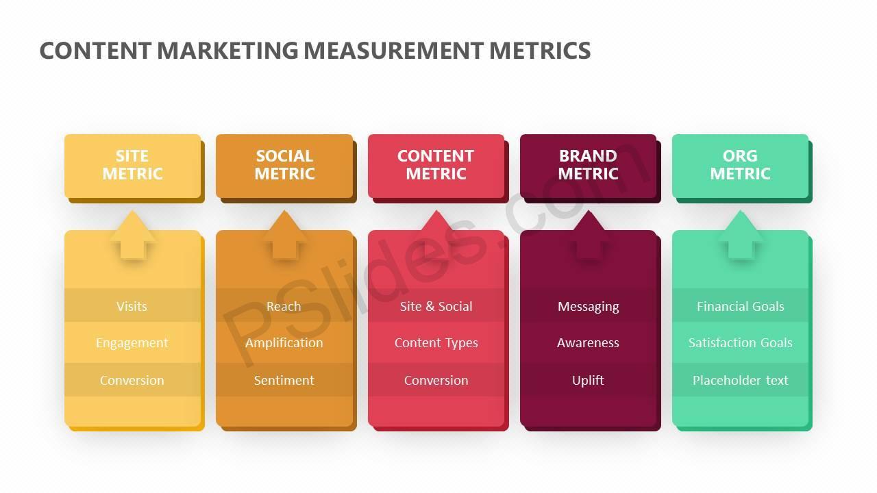 Content-Marketing-Measurement-Metrics-Slide1