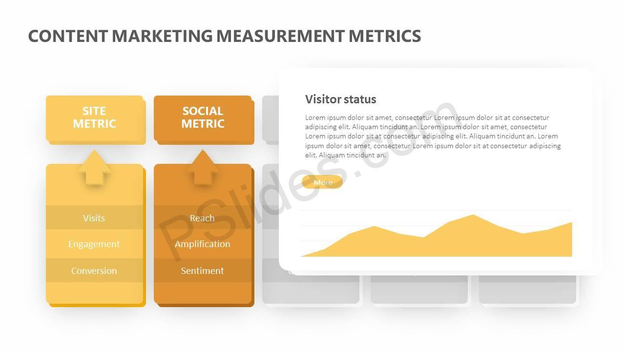 Content-Marketing-Measurement-Metrics-Slide2
