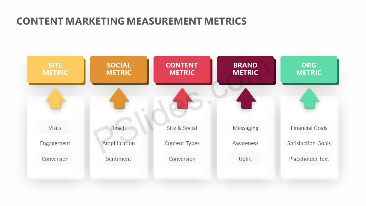 Content-Marketing-Measurement-Metrics-Slide3