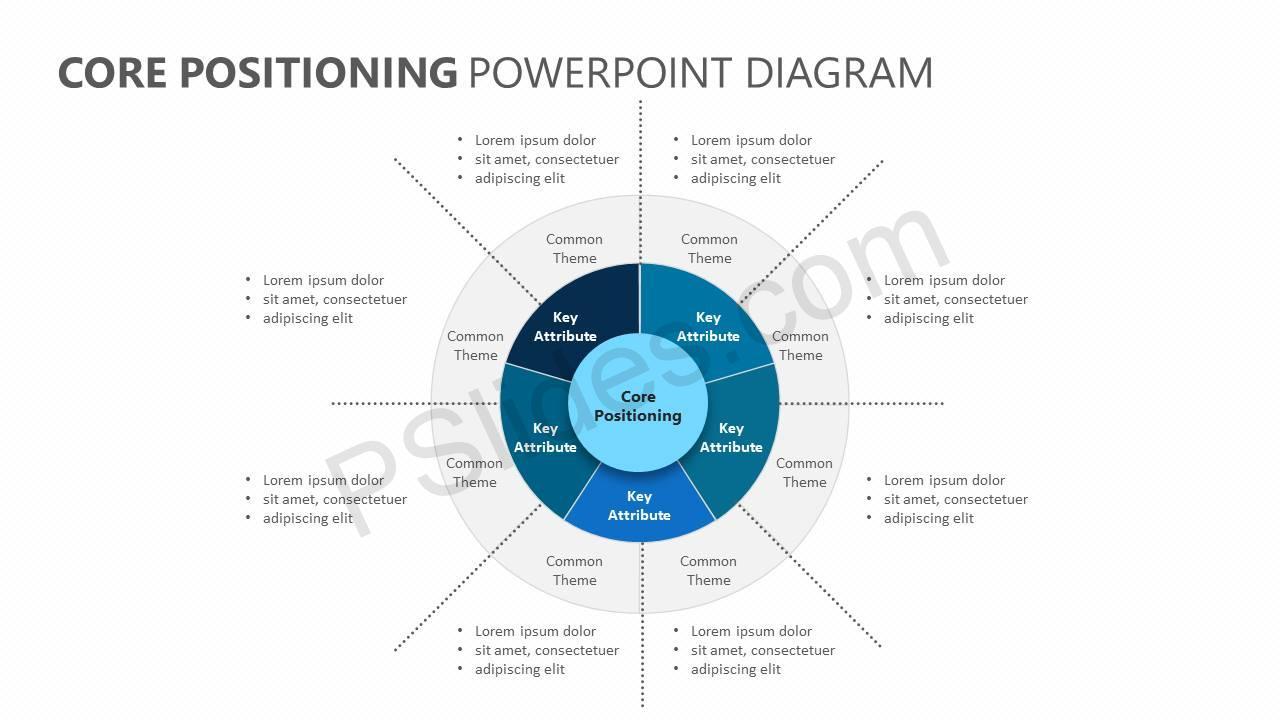 Core-Positioning-PowerPoint-Diagram-Slide1