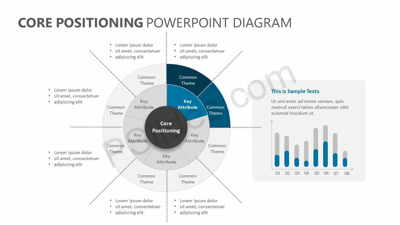 Core-Positioning-PowerPoint-Diagram-Slide2
