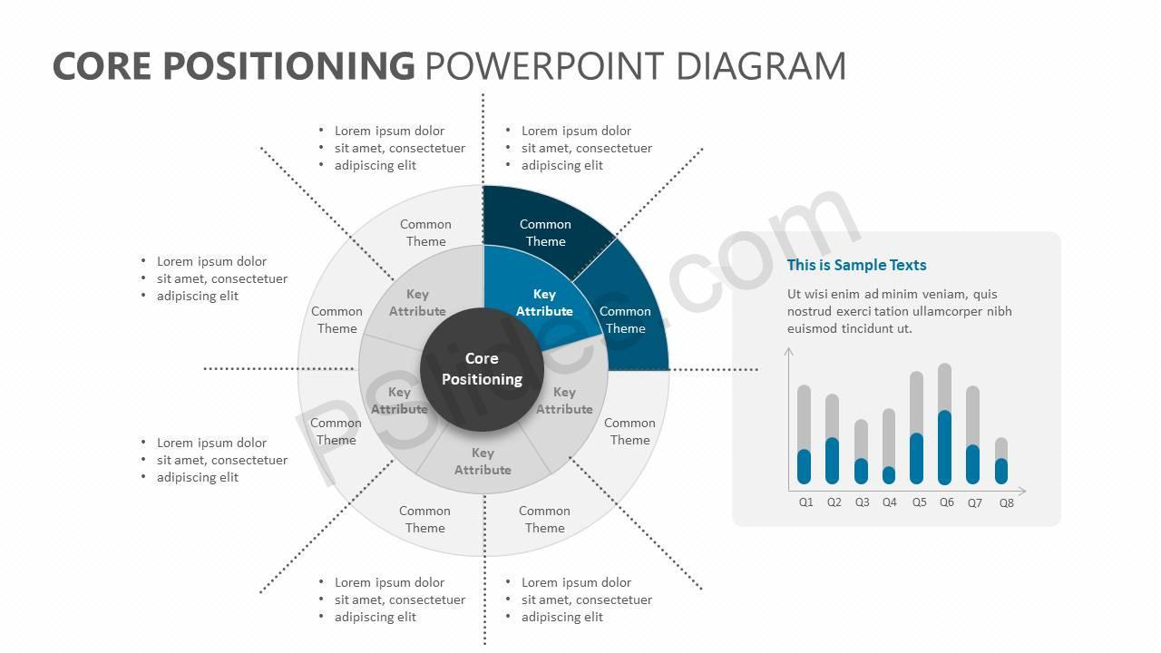 Core-Positioning-PowerPoint-Diagram-Slide2