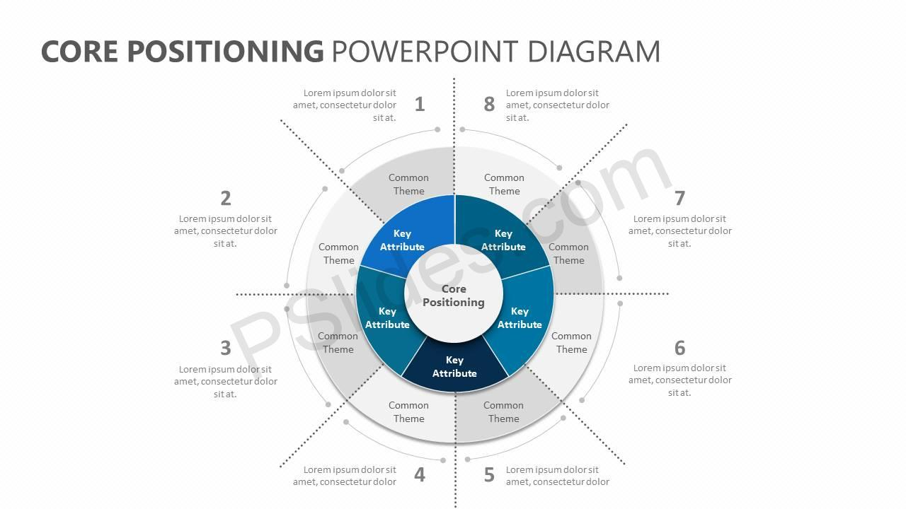 Core-Positioning-PowerPoint-Diagram-Slide3