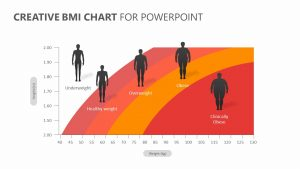 Creative BMI Chart for PowerPoint