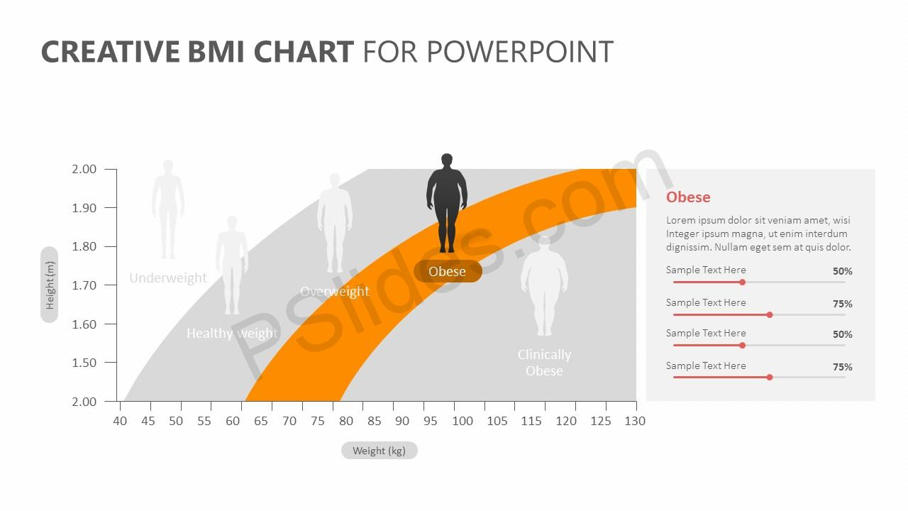 Creative BMI Chart for PowerPoint Slide 2