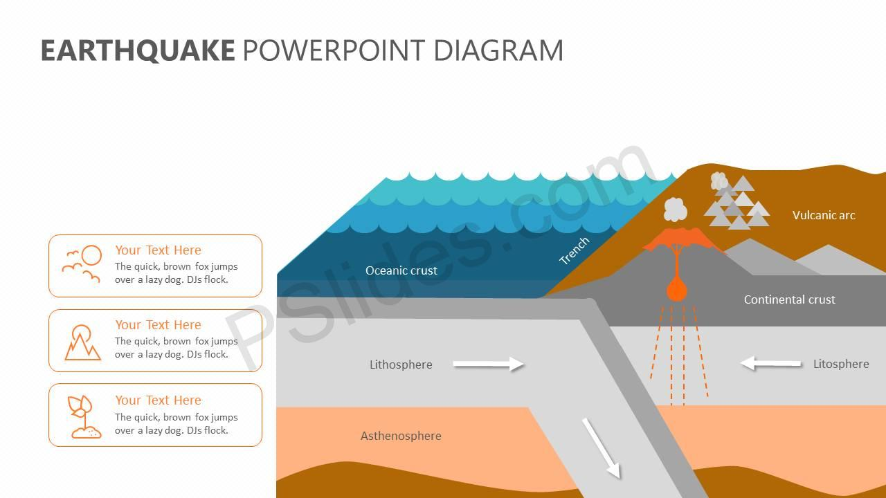 Earthquake Powerpoint Diagram Pslides