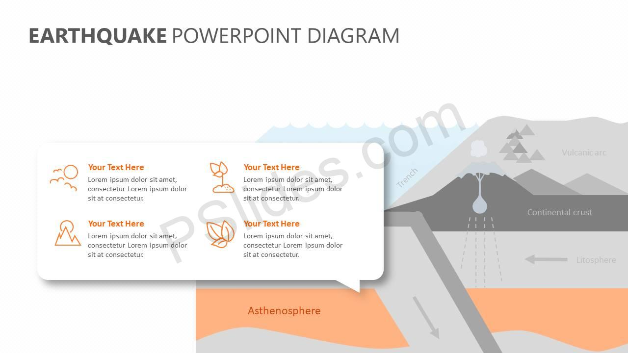 Earthquake-PowerPoint-Diagram-Slide2
