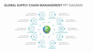 Global Supply Chain Management PPT Diagram