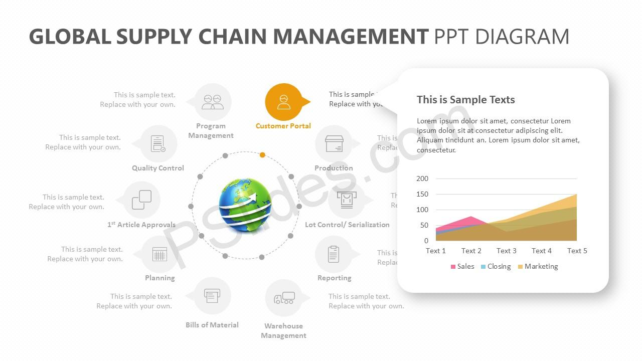 Global Supply Chain Management PPT Diagram Slide 2
