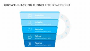 Growth Hacking Funnel for PowerPoint