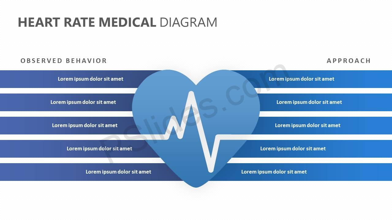 Heart-Rate-Medical-Diagram-Slide1