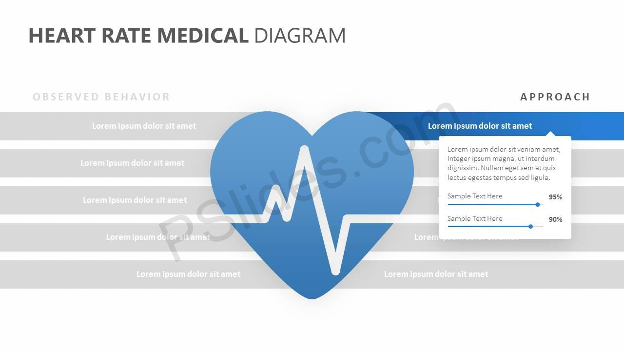 Heart-Rate-Medical-Diagram-Slide2