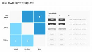Risk Matrix PPT Template