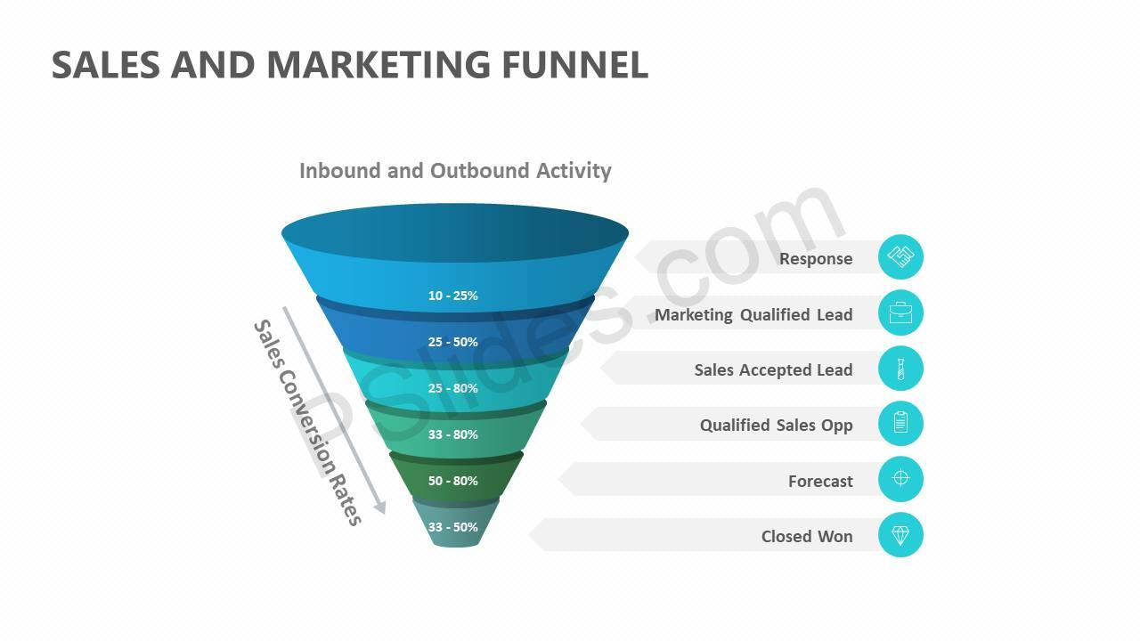 Sales-and-Marketing-Funnel-Slide1