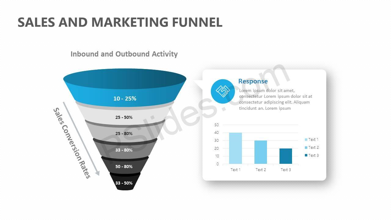 Sales-and-Marketing-Funnel-Slide2