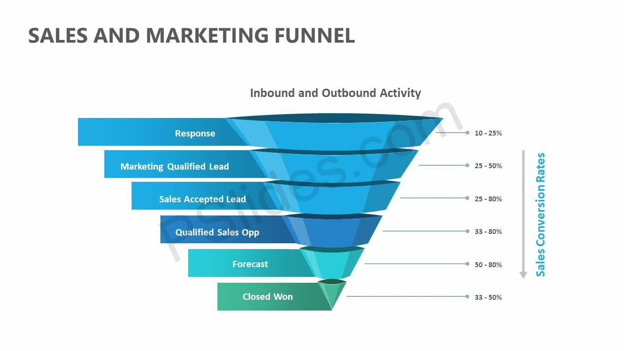 Sales-and-Marketing-Funnel-Slide3