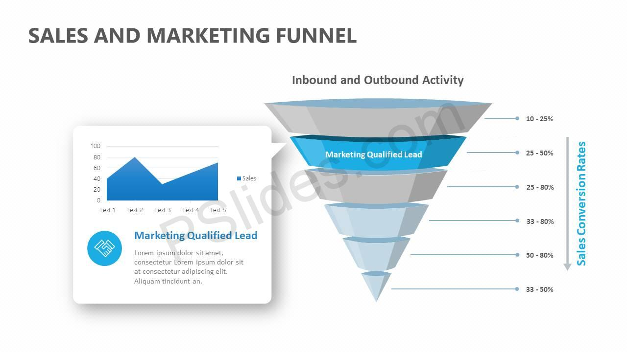 Sales-and-Marketing-Funnel-Slide4