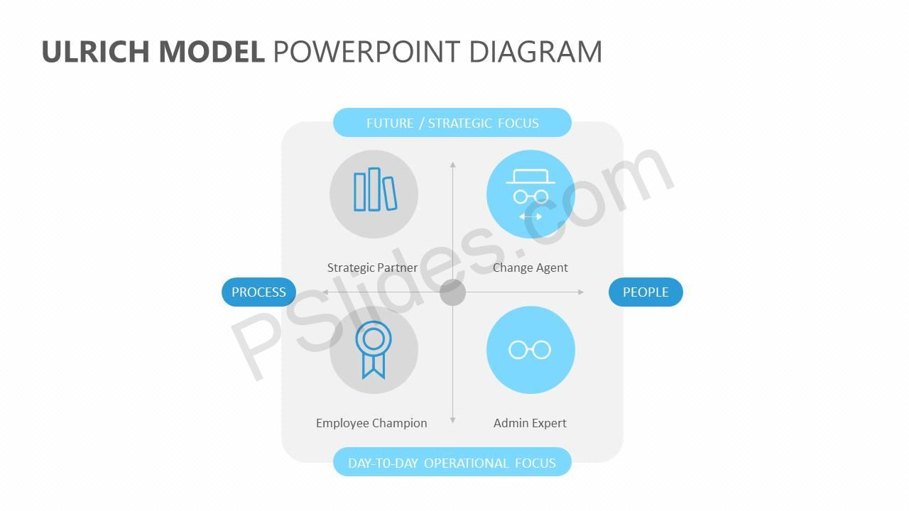 Ulrich-Model-PowerPoint-Diagram-Slide1
