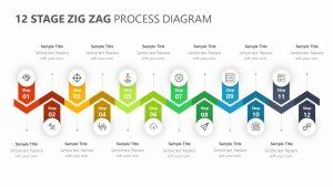 12 Stage Zig Zag Process Diagram