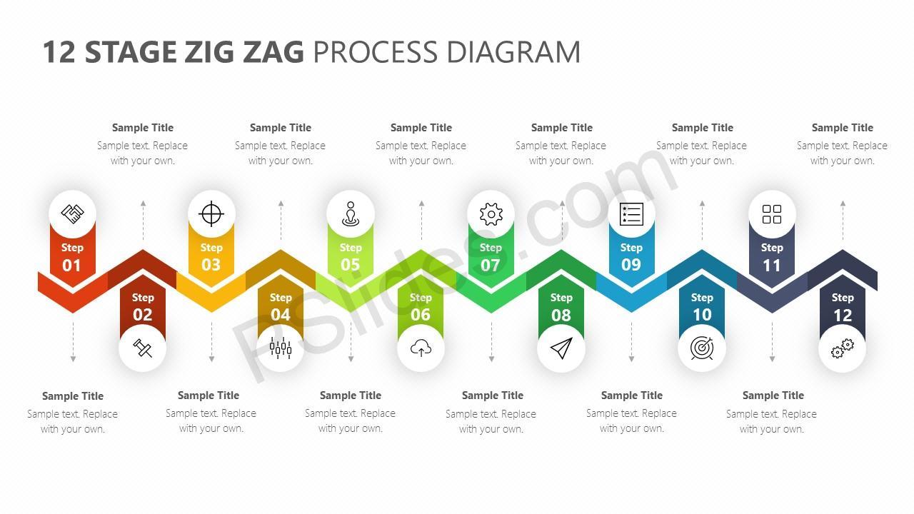 12 Stage Zig Zag Process Diagram